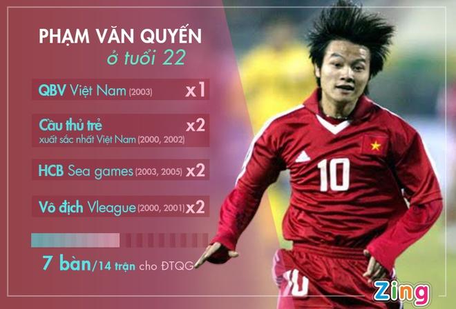 So sanh Cong Phuong voi Van Quyen, anh 4