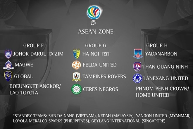CLB Quang Ninh quyet vuot kho o AFC Cup hinh anh 1