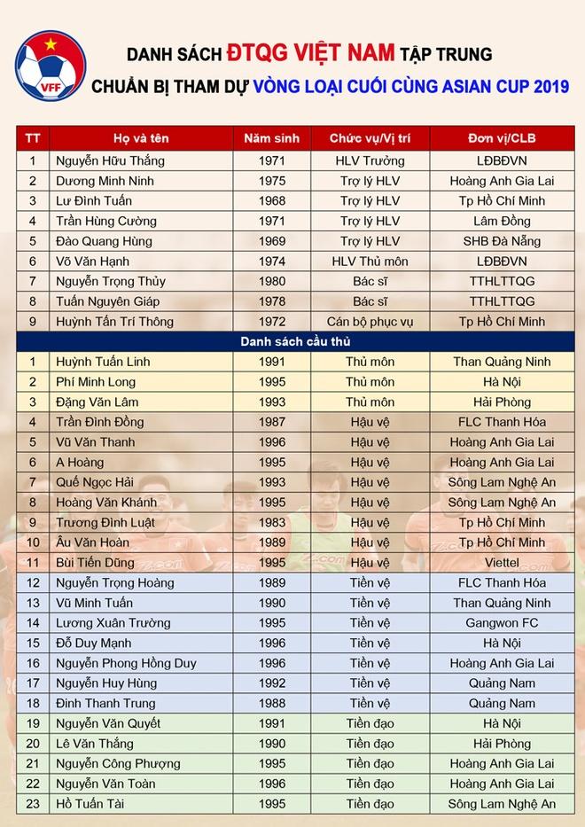 HLV Huu Thang goi Van Toan, Cong Phuong len tuyen hinh anh 1