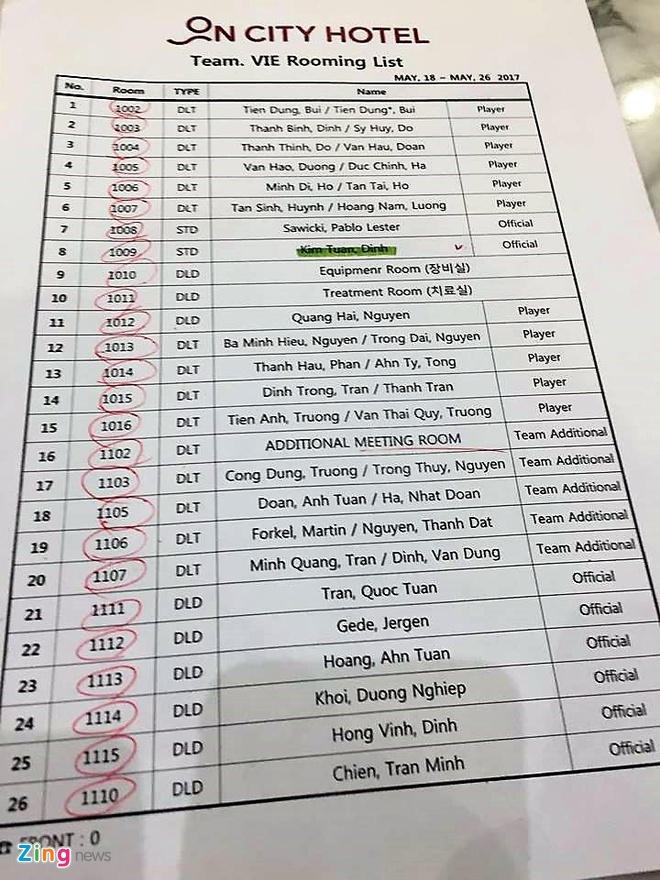 U20 Viet Nam ve o cung doi thu tran ra quan U20 World Cup hinh anh 2