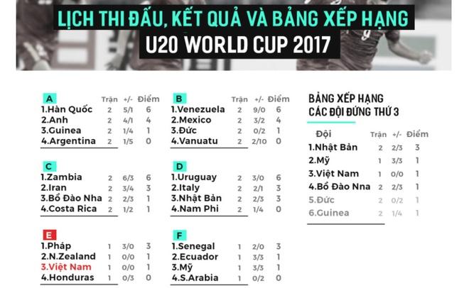 HLV Hoang Anh Tuan tin dung Thanh Hau o tran gap U20 Phap hinh anh 10