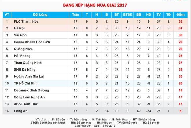 CLB Hai Phong thang thuyet phuc du thieu Van Lam, Sy Manh hinh anh 11