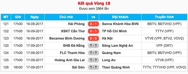 CLB Hai Phong thang thuyet phuc du thieu Van Lam, Sy Manh hinh anh 10