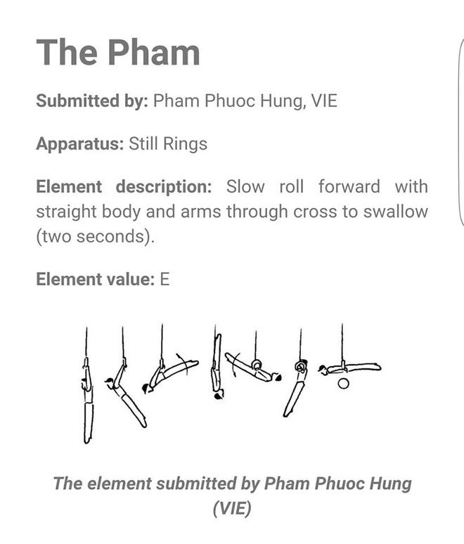 Pham Phuoc Hung lan thu 2 'khai sinh' dong tac kho tam co the gioi hinh anh 1