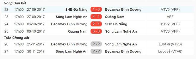 Doan Van Hau, Ha Duc Chinh lo tran gap tuyen Campuchia hinh anh 3