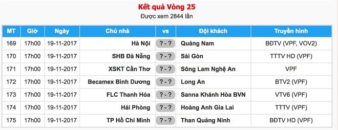Tuan Anh tap sung suc truoc tran CLB Hai Phong vs HAGL hinh anh 9