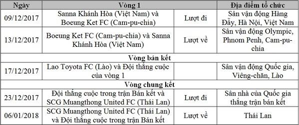 Khanh Hoa du Mekong Cup 2017, anh 2