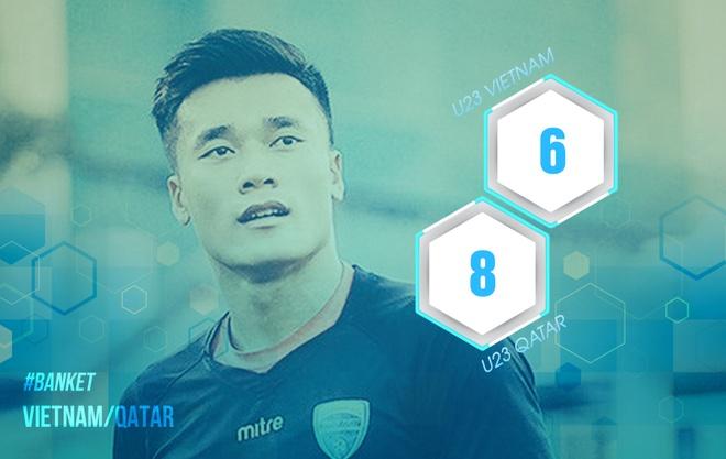 8 con so cho thay U23 Qatar khong qua vuot troi U23 Viet Nam hinh anh