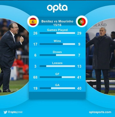 Real bat ngo sa thai HLV Benitez, bo nhiem Zidane hinh anh 3