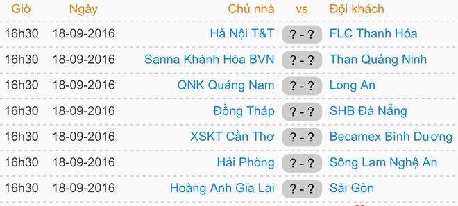HLV SLNA cam ket khong buong cho Hai Phong len ngoi hinh anh 4