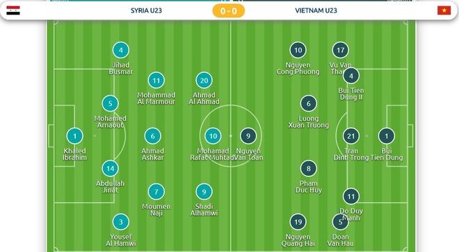 Tran U23 Viet Nam vs U23 Syria anh 14