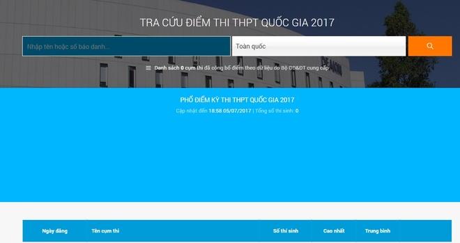 Tra cuu diem thi THPT quoc gia 2017 tren Zing.vn hinh anh 1