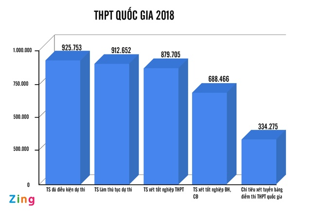 Lich thi THPT Quoc gia nam 2018 anh 1