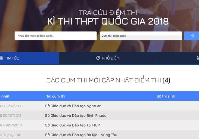 Tra cuu diem thi THPT quoc gia 2018 tren Zing.vn hinh anh