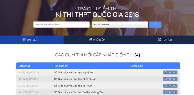 Tra cuu diem thi THPT quoc gia 2018 tren Zing.vn hinh anh 1
