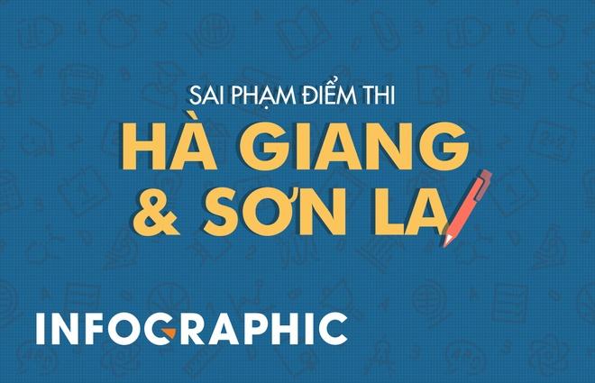 Sai pham diem thi o Ha Giang va Son La khac nhau nhu the nao? hinh anh