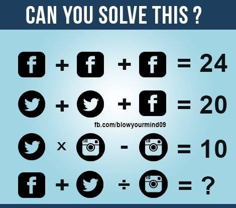 Facebook cong Twitter chia Instagram bang bao nhieu? hinh anh 1