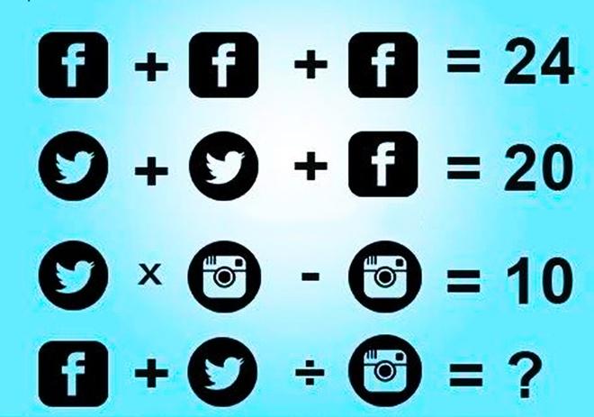 Facebook cong Twitter chia Instagram bang bao nhieu? hinh anh