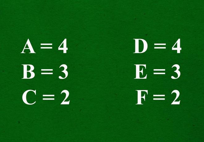 Neu A = 4, B = 3, C =2, tinh gia tri cua tu 'SICK'? hinh anh 2