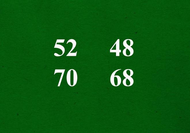 Neu A = 4, B = 3, C =2, tinh gia tri cua tu 'SICK'? hinh anh 3