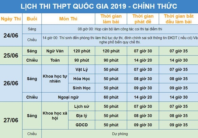 Thu suc voi de tham khao mon Toan THPT quoc gia 2019 cua Bo GD&DT hinh anh 7