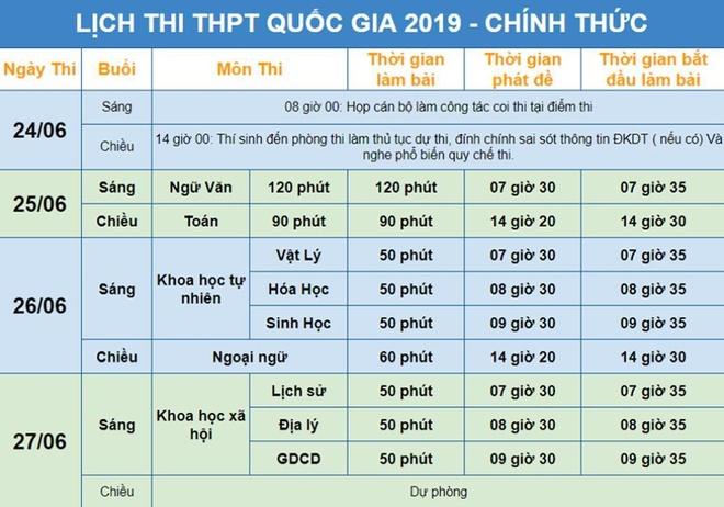 De thi tham khao to hop Khoa hoc Tu nhien THPT quoc gia 2019 hinh anh 13