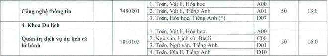 DH Hue cong bo diem san cac truong thanh vien hinh anh 26