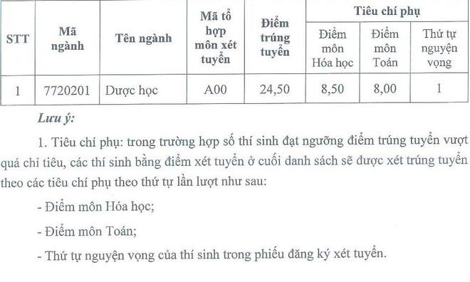 Diem chuan DH Duoc Ha Noi nam 2019 hinh anh 1