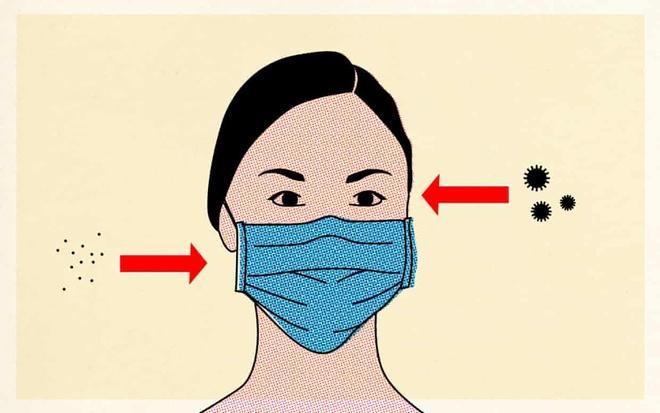 Phuong thuc lay lan cua virus corona hinh anh 5