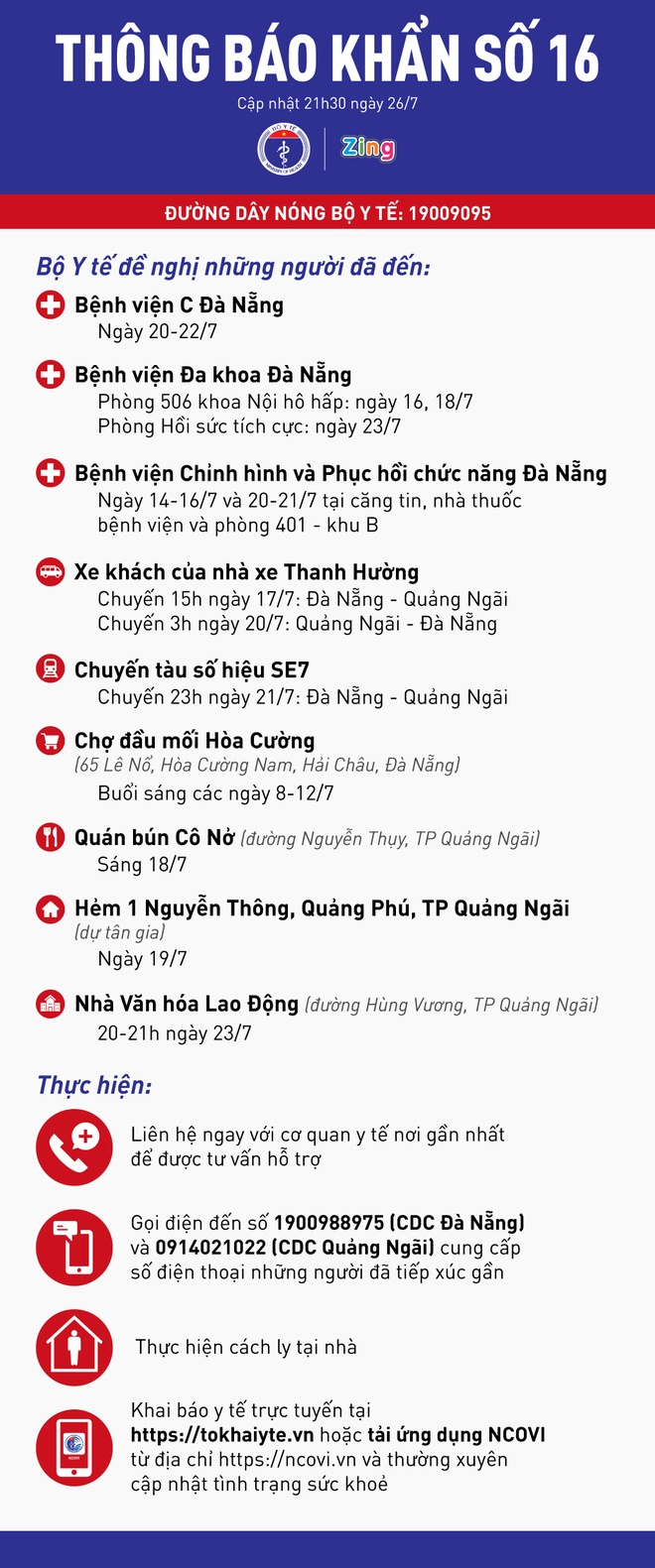 Covid-19 anh 2