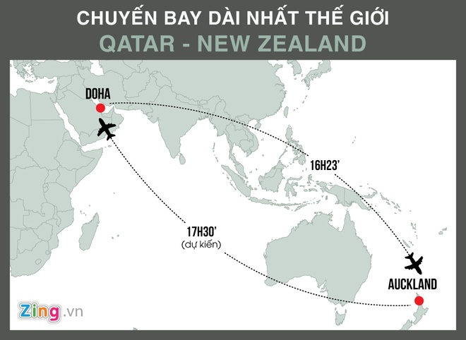 Chuyen bay dai nhat the gioi ha canh o New Zealand hinh anh 2