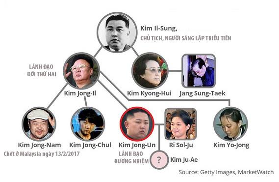 Kim Jong Nam: 'Vi tuong nho' bi that sung cua Trieu Tien hinh anh 2