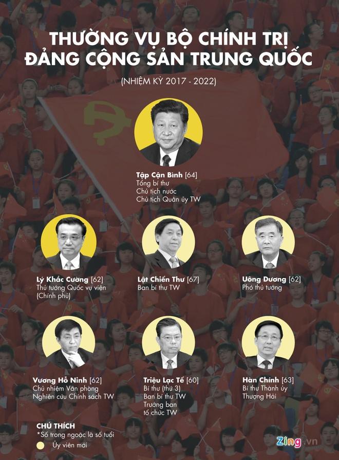 SCMP: Vuong Ky Son tiep tuc o lai chinh truong hinh anh 2