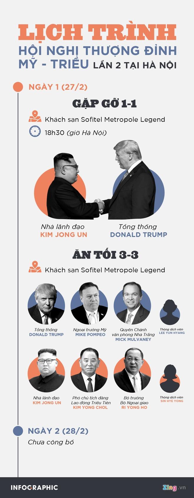Chu tich Kim: 'Quyet dinh chinh tri day dung cam cua ong Trump' hinh anh 17