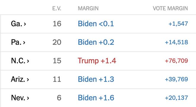 Trump - Biden anh 58