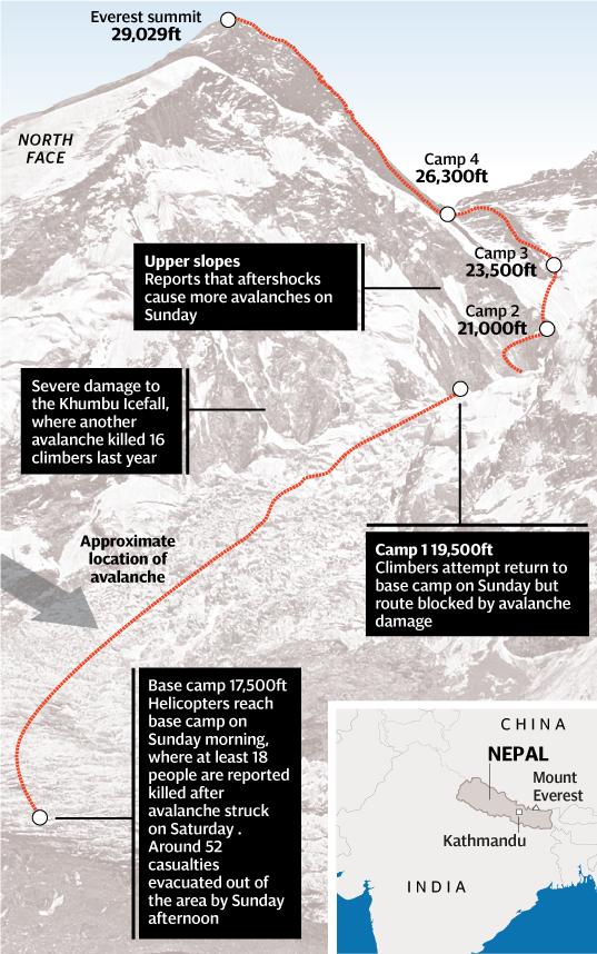 Hien truong tuyet lo o Everest hoang tan nhu sau tran bom hinh anh 4 mv