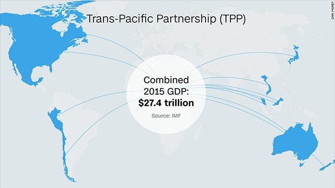 Sau TPP la gi anh 2
