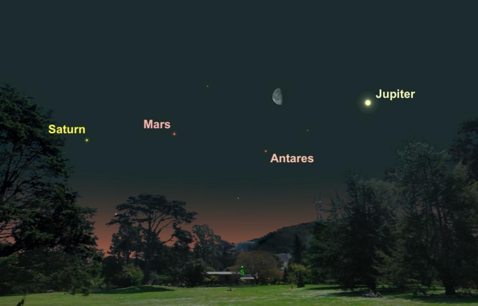 Ngày 7-8/3 - Các hành tinh thẳng hàng: Các hành tinh bao gồm Sao Thổ, Sao  Hỏa và Sao Mộc sẽ xếp thẳng hàng trên bầu trời phía đông nam vào lúc bình  minh ...