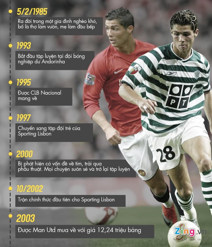 Ronaldo: Tuoi tho khon kho cua dua tre suyt khong duoc ra doi hinh anh 6