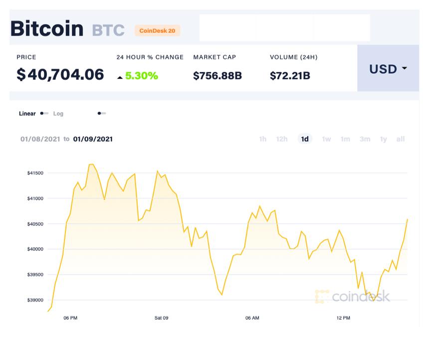 Bong bong Bitcoin anh 2