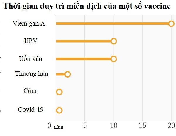 vaccine covid-19 anh 1