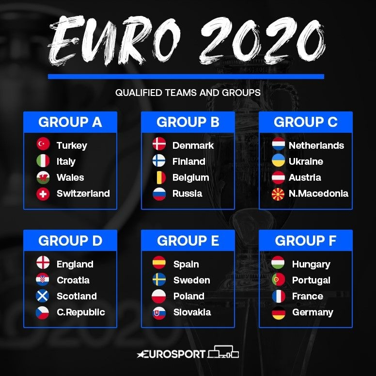 euro 2021 anh 2