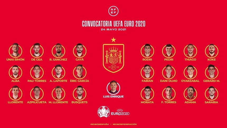 Ramos bi loai Tay Ban Nha euro 202- anh 2
