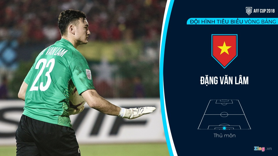 Thai Lan va Viet Nam ap dao trong doi hinh tieu bieu vong bang AFF Cup hinh anh 1