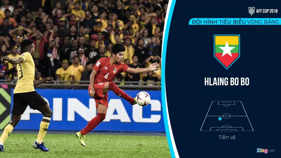 Thai Lan va Viet Nam ap dao trong doi hinh tieu bieu vong bang AFF Cup hinh anh 7