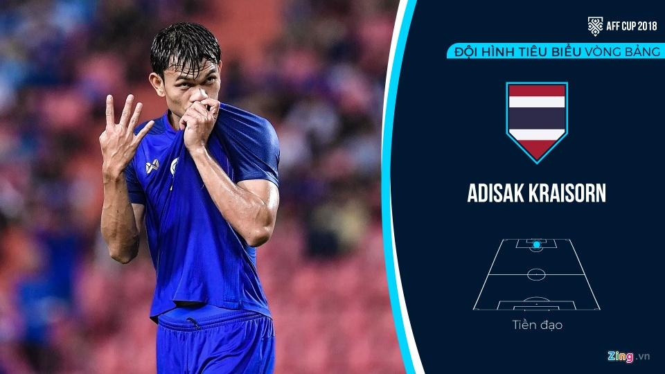 Thai Lan va Viet Nam ap dao trong doi hinh tieu bieu vong bang AFF Cup hinh anh 10