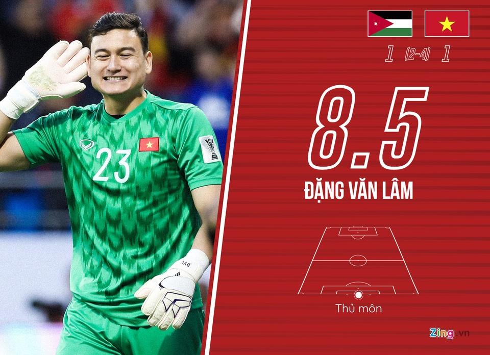 Chấm điểm Jordan vs Việt Nam: Gọi tên ngôi sao Phượng Hoàng