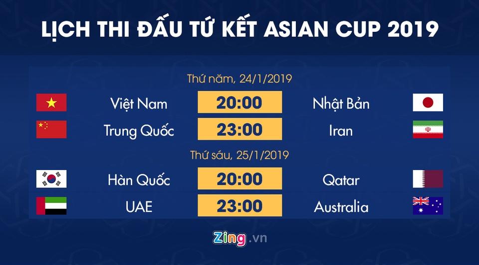Lich thi dau vong tu ket Asian Cup 2019: Tuyen Viet Nam gap Nhat Ban hinh anh 1
